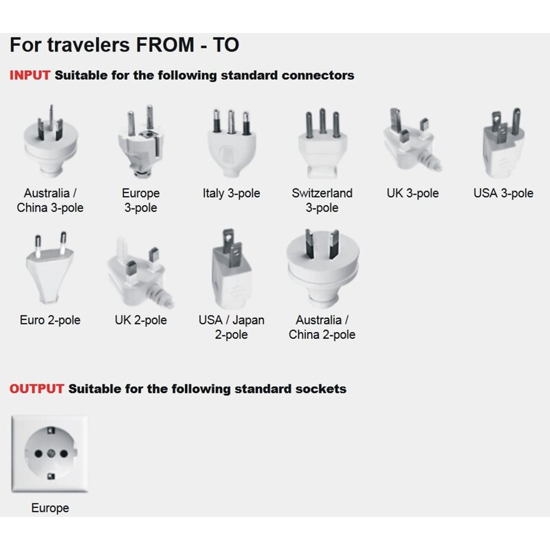 Reiseadapter Europe  - Skross 1.500211 Single Travel Adapter