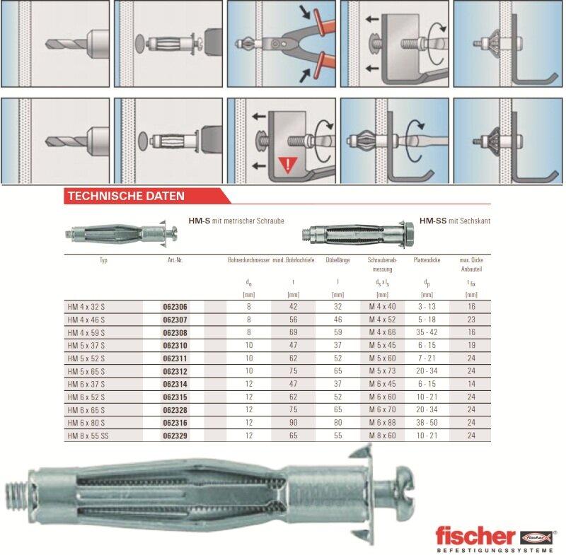 Hohlraum Metalldubel Fischer Hm 6x65 S Refill System 508200 20stk